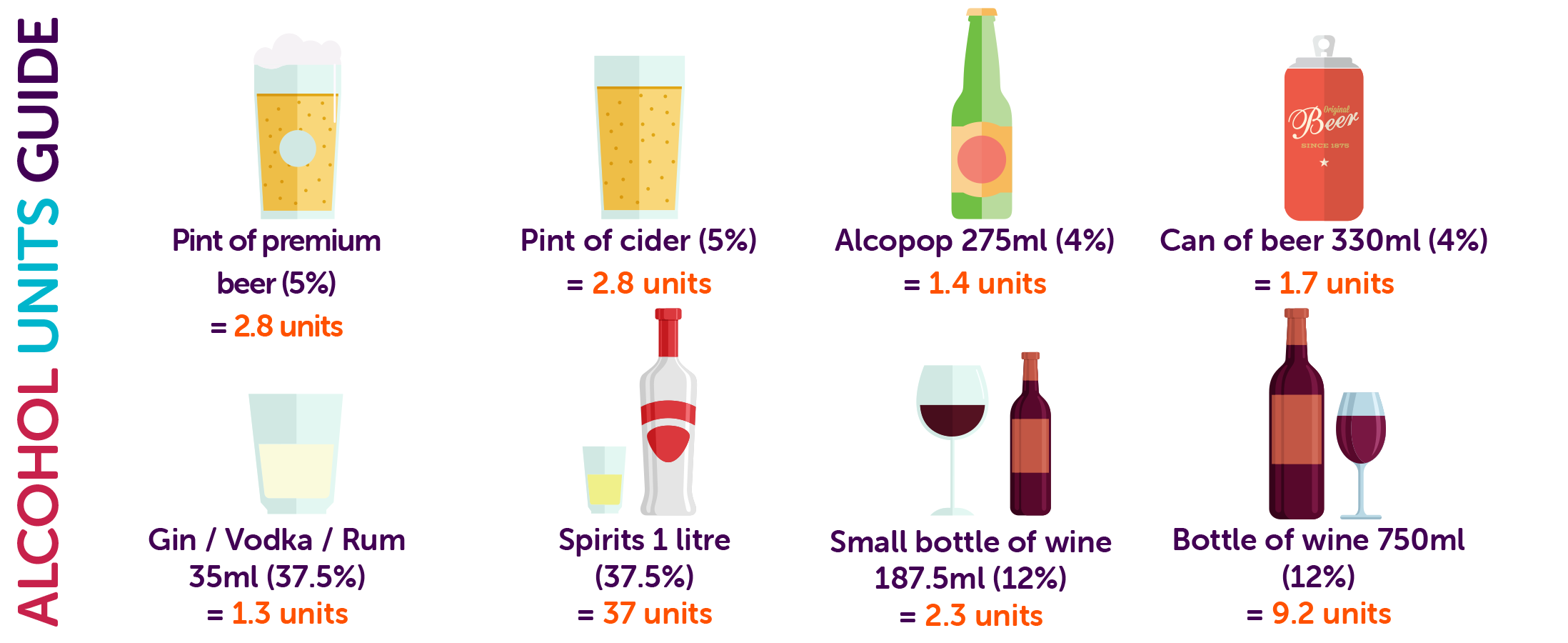 Image result for units in alcohol